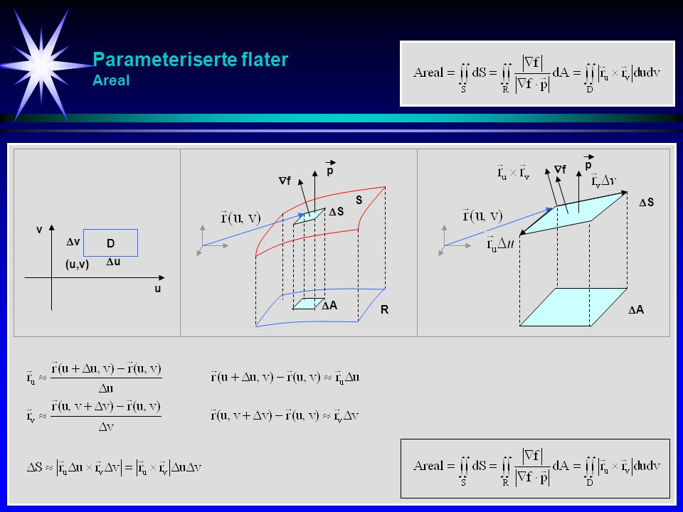 Parameteriserte flater Areal S AA p ff SS AA p SS u v (u,v) uu vv D R ff