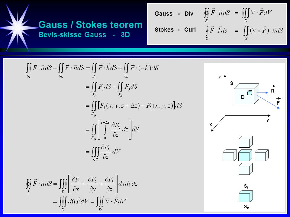 Gauss / Stokes teorem Bevis-skisse Gauss - 3D y x z S n F D StSt SbSb Gauss - Div Stokes - Curl