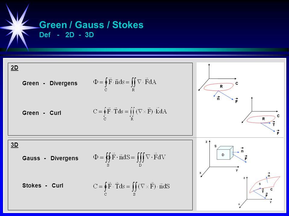 Green / Gauss / Stokes Def - 2D - 3D Gauss - Divergens Stokes - Curl Green - Divergens Green - Curl 2D 3D