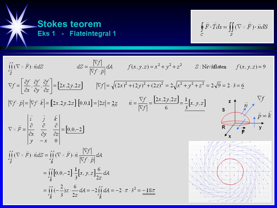 Stokes teorem Eks 1 - Flateintegral 1 Cy x z S R F
