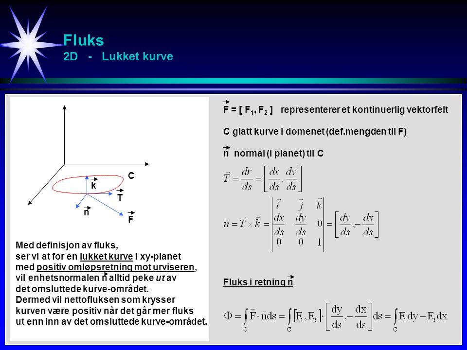 Fluks 2D - Lukket kurve Fluks i retning n k n T C F Med definisjon av fluks, ser vi at for en lukket kurve i xy-planet med positiv omløpsretning mot u