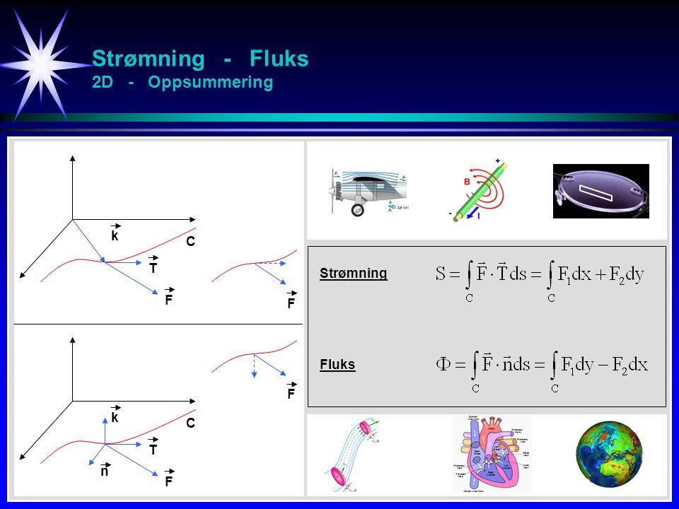 Strømning - Fluks 2D - Oppsummering Fluks Strømning k n T C F k T C F F F