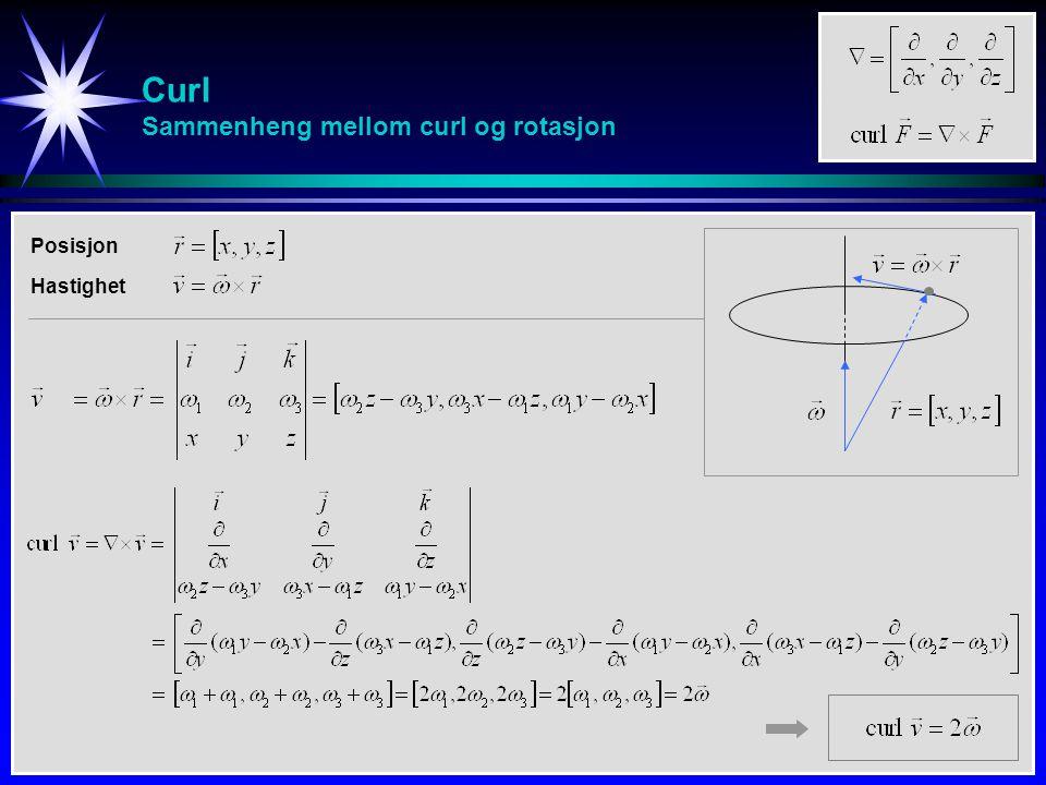 Curl Sammenheng mellom curl og rotasjon Posisjon Hastighet