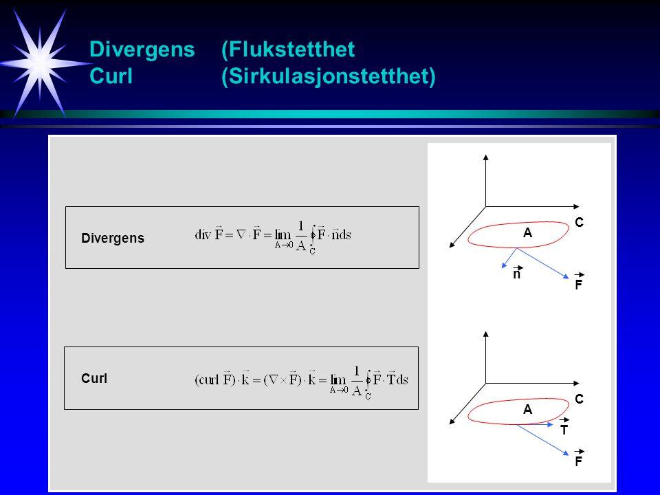Divergens(Flukstetthet Curl (Sirkulasjonstetthet) n C F T C F A A Divergens Curl