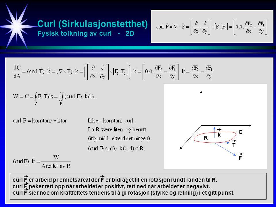 Curl (Sirkulasjonstetthet) Fysisk tolkning av curl - 2D curl F er arbeid pr enhetsareal der F er bidraget til en rotasjon rundt randen til R. curl F p