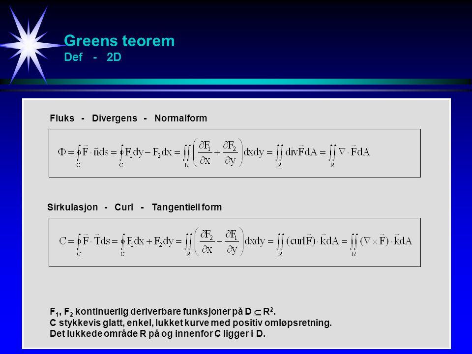 Greens teorem Def - 2D F 1, F 2 kontinuerlig deriverbare funksjoner på D  R 2. C stykkevis glatt, enkel, lukket kurve med positiv omløpsretning. Det
