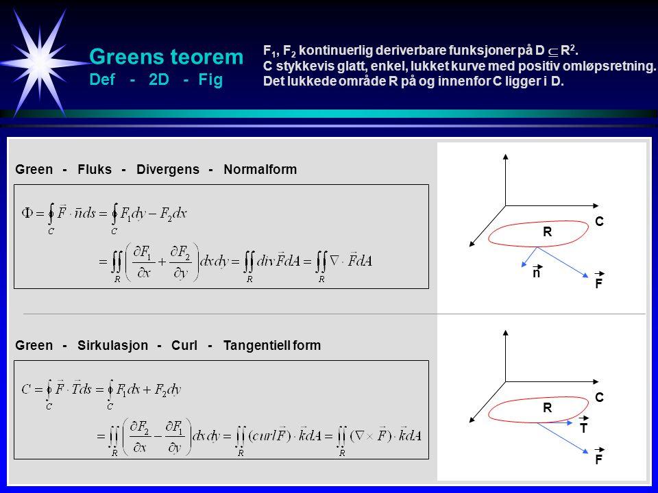 Greens teorem Def - 2D - Fig F 1, F 2 kontinuerlig deriverbare funksjoner på D  R 2. C stykkevis glatt, enkel, lukket kurve med positiv omløpsretning