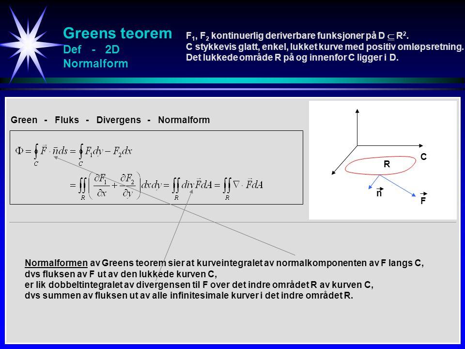 Greens teorem Def - 2D Normalform F 1, F 2 kontinuerlig deriverbare funksjoner på D  R 2. C stykkevis glatt, enkel, lukket kurve med positiv omløpsre