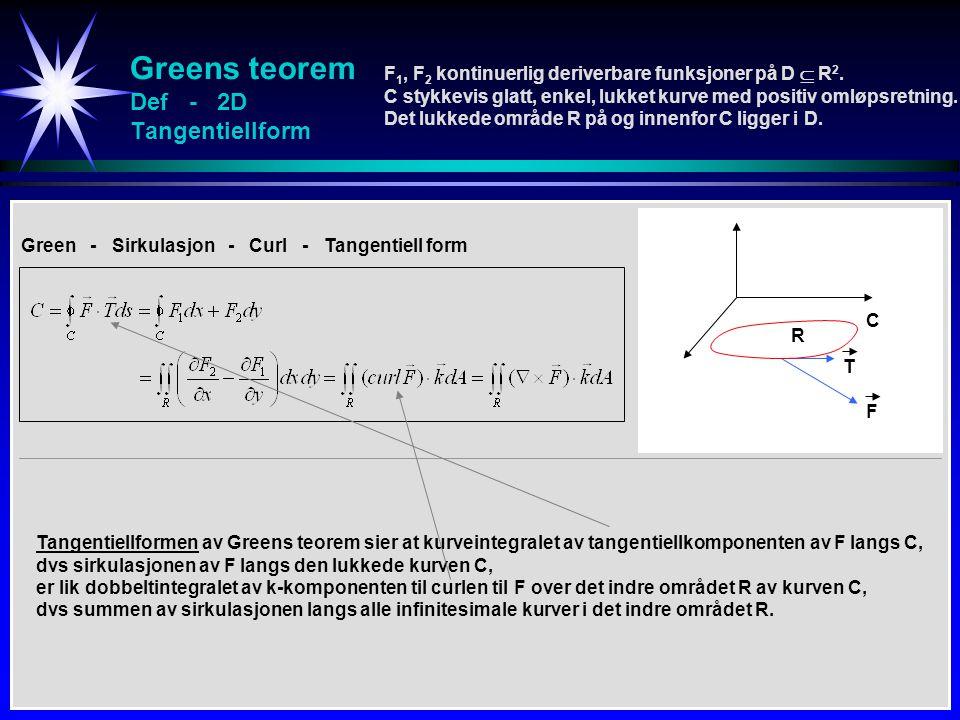 Greens teorem Def - 2D Tangentiellform F 1, F 2 kontinuerlig deriverbare funksjoner på D  R 2. C stykkevis glatt, enkel, lukket kurve med positiv oml