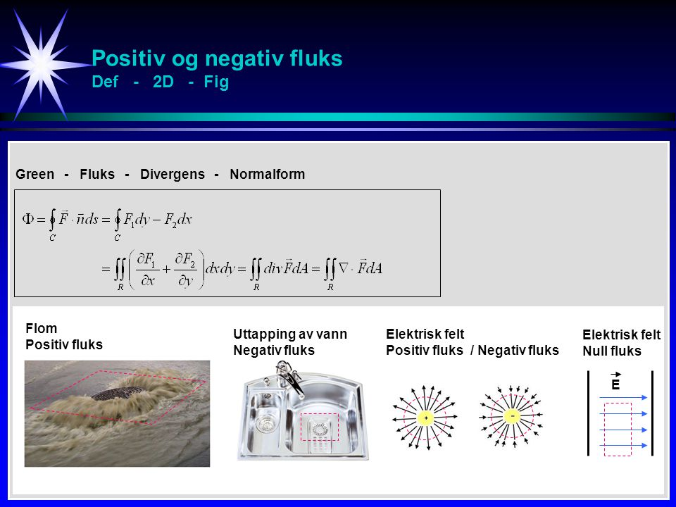 Positiv og negativ fluks Def - 2D - Fig Green - Fluks - Divergens - Normalform Flom Positiv fluks Uttapping av vann Negativ fluks E Elektrisk felt Pos