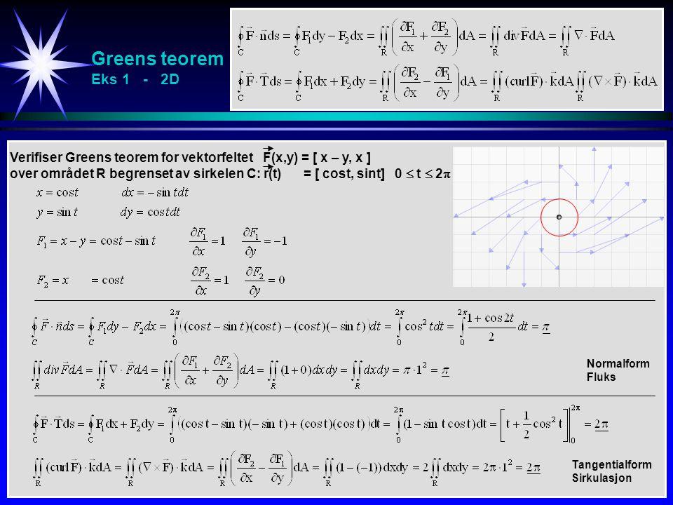 Greens teorem Eks 1 - 2D Verifiser Greens teorem for vektorfeltet F(x,y) = [ x – y, x ] over området R begrenset av sirkelen C: r(t) = [ cost, sint] 0