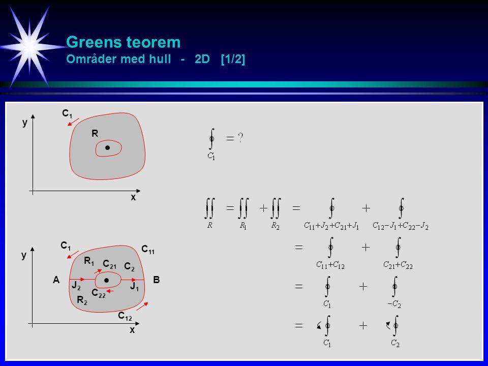 Greens teorem Områder med hull - 2D [1/2] x y C1C1 R x y C 11 R1R1 C1C1 C2C2 C 22 C 21 R2R2 J1J1 J2J2 C 12 AB