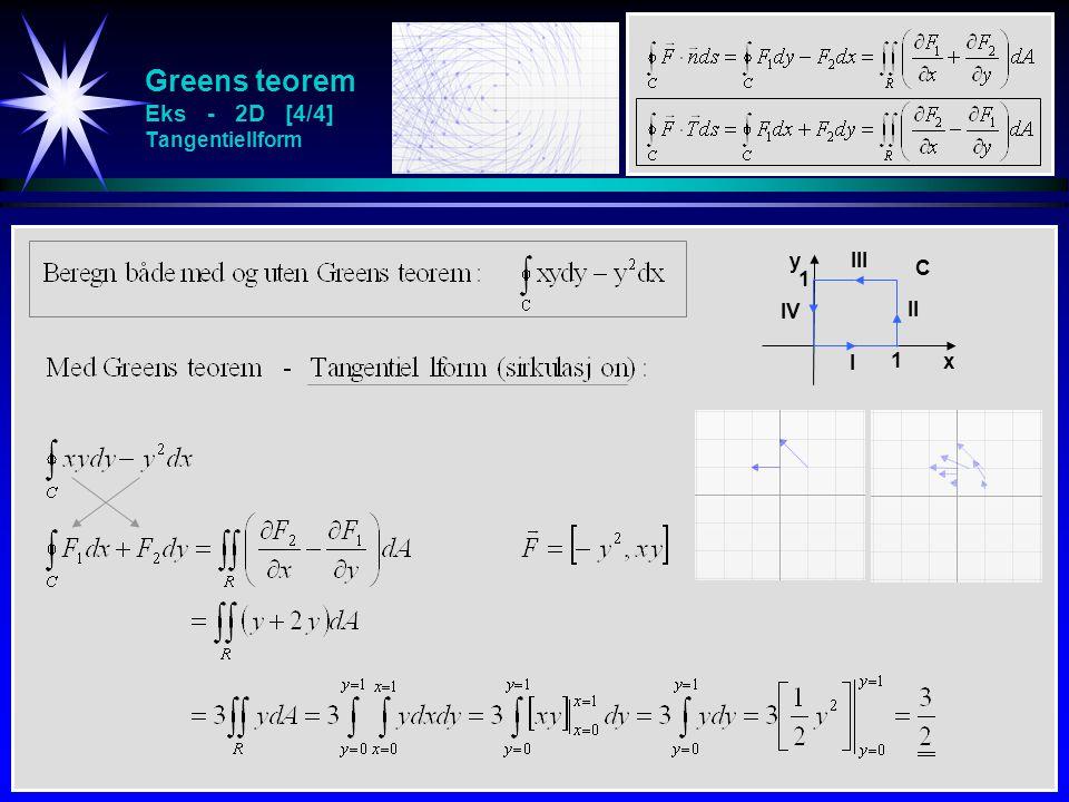 Greens teorem Eks - 2D [4/4] Tangentiellform x y C 1 1 I II III IV
