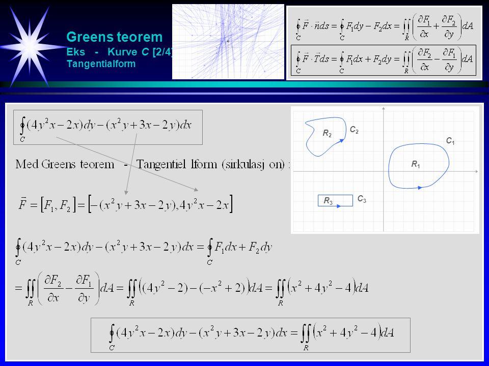 Greens teorem Eks - Kurve C [2/4] Tangentialform C1C1 C2C2 C3C3 R1R1 R2R2 R3R3