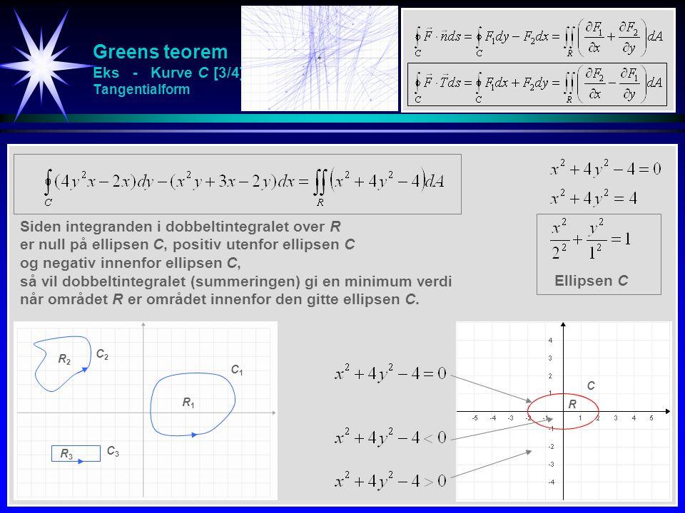 Greens teorem Eks - Kurve C [3/4] Tangentialform C1C1 C2C2 C3C3 R1R1 R2R2 R3R3 C R Siden integranden i dobbeltintegralet over R er null på ellipsen C,