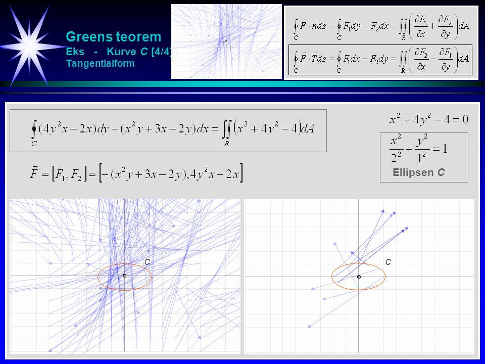 Greens teorem Eks - Kurve C [4/4] Tangentialform Ellipsen C CC