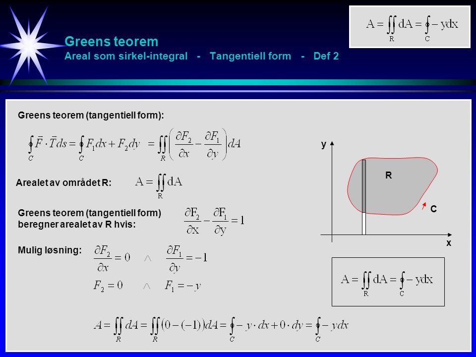 Greens teorem Areal som sirkel-integral - Tangentiell form - Def 2 Arealet av området R: Greens teorem (tangentiell form) beregner arealet av R hvis: