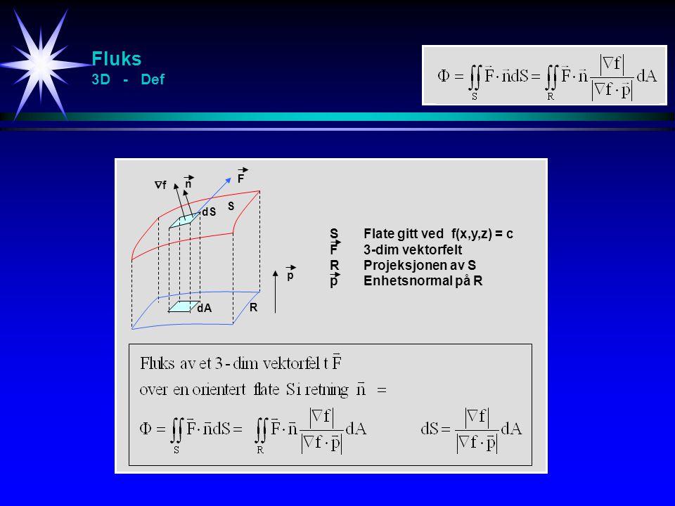Fluks 3D - Def SFlate gitt ved f(x,y,z) = c F3-dim vektorfelt RProjeksjonen av S pEnhetsnormal på R S dA ff p dSdS R n F