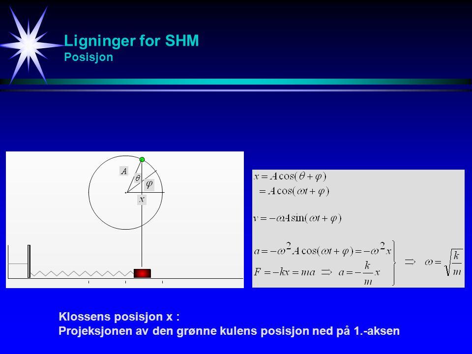 Ligninger for SHM Posisjon Klossens posisjon x : Projeksjonen av den grønne kulens posisjon ned på 1.-aksen