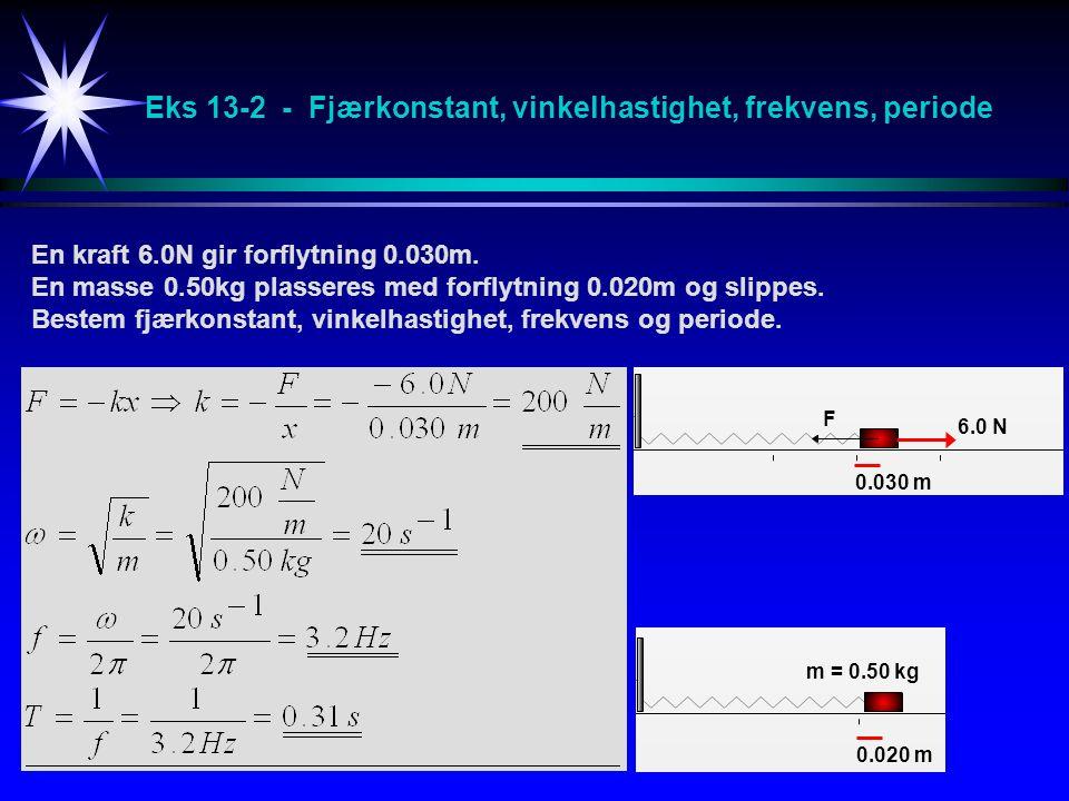 Eks 13-2 - Fjærkonstant, vinkelhastighet, frekvens, periode En kraft 6.0N gir forflytning 0.030m. En masse 0.50kg plasseres med forflytning 0.020m og