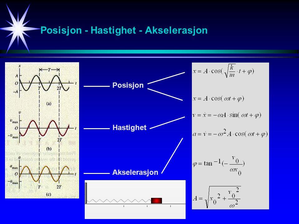 Posisjon - Hastighet - Akselerasjon Posisjon Hastighet Akselerasjon