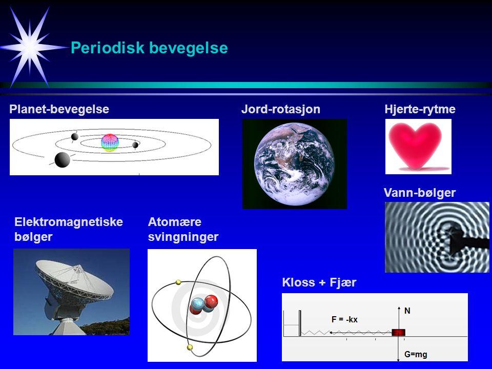 Periodisk bevegelse Planet-bevegelseJord-rotasjonHjerte-rytme Elektromagnetiske bølger Atomære svingninger Kloss + Fjær Vann-bølger