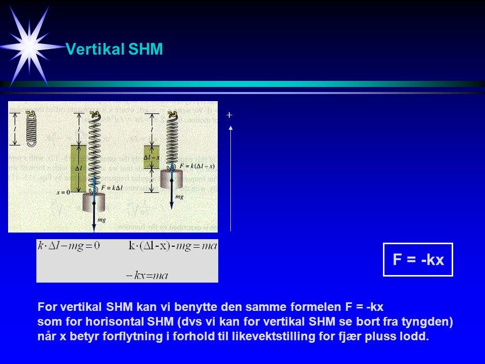 Vertikal SHM For vertikal SHM kan vi benytte den samme formelen F = -kx som for horisontal SHM (dvs vi kan for vertikal SHM se bort fra tyngden) når x