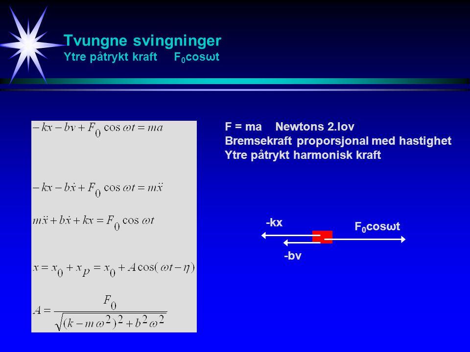 Tvungne svingninger Ytre påtrykt kraft F 0 cosωt F = ma Newtons 2.lov Bremsekraft proporsjonal med hastighet Ytre påtrykt harmonisk kraft -kx -bv F 0