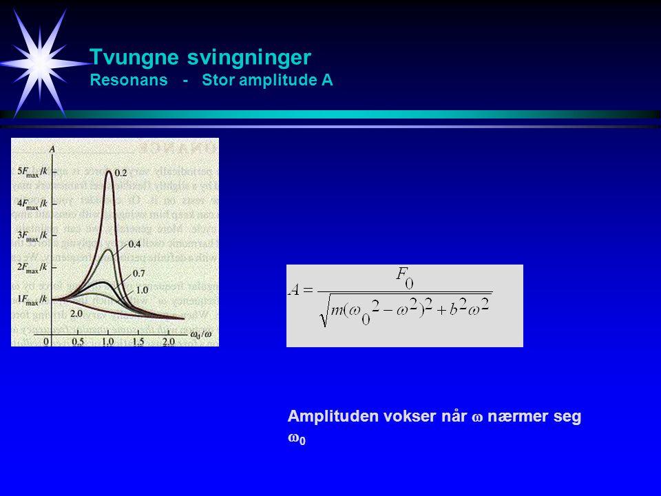 Tvungne svingninger Resonans - Stor amplitude A Amplituden vokser når  nærmer seg  0
