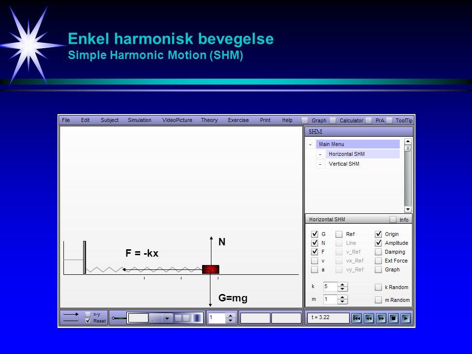 Enkel harmonisk bevegelse Simple Harmonic Motion (SHM) N G=mg F = -kx