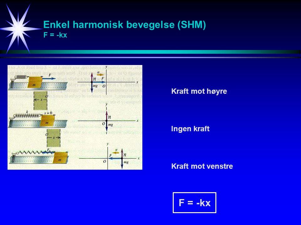Enkel harmonisk bevegelse (SHM) F = -kx Kraft mot høyre Ingen kraft Kraft mot venstre F = -kx