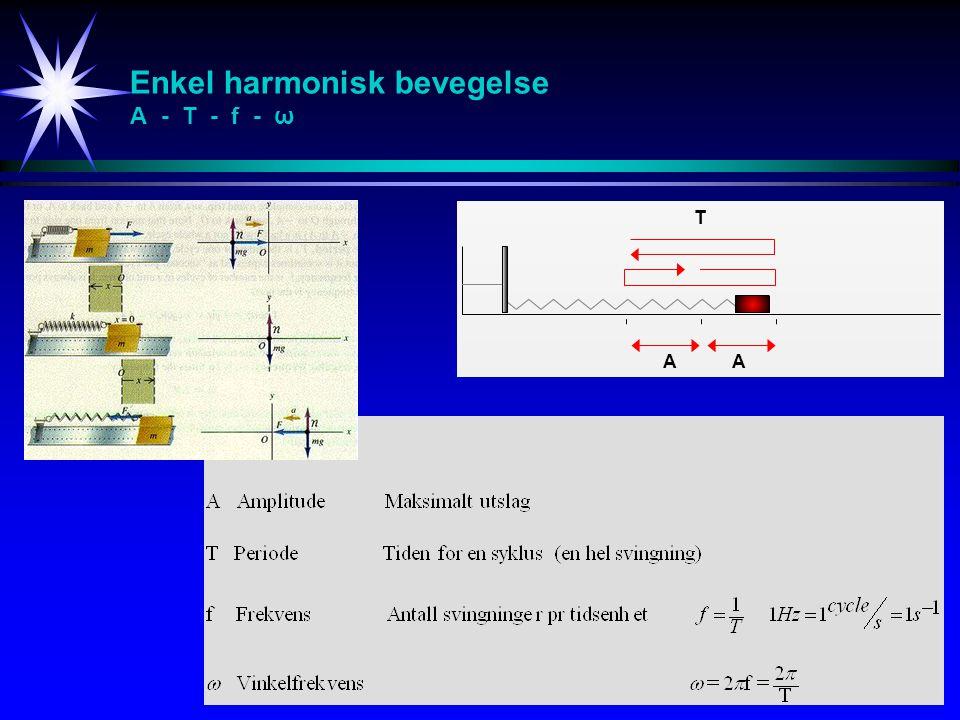 Enkel harmonisk bevegelse A - T - f - ω AA T