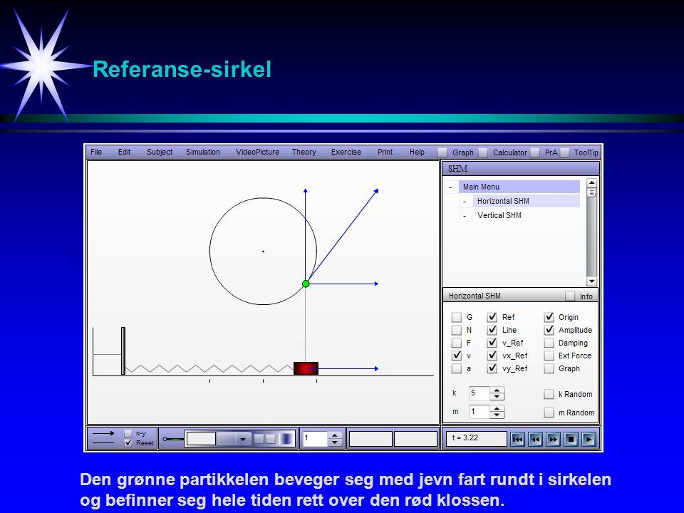 Referanse-sirkel Den grønne partikkelen beveger seg med jevn fart rundt i sirkelen og befinner seg hele tiden rett over den rød klossen.