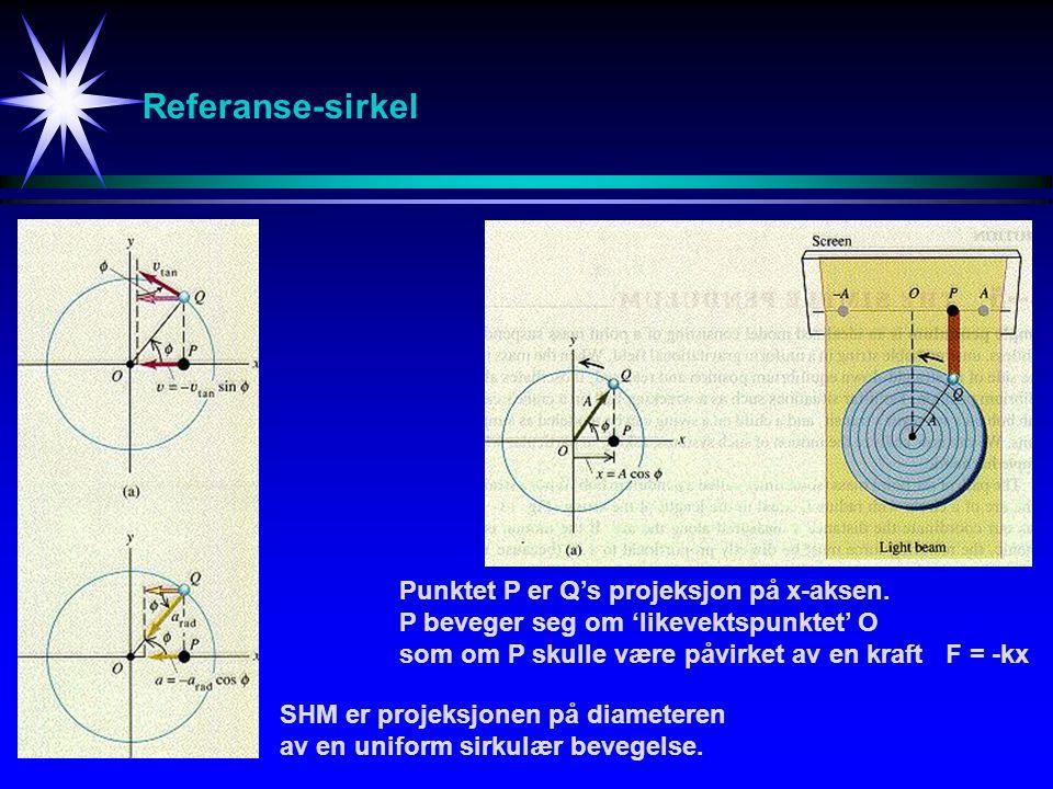 Vertikal SHM For vertikal SHM kan vi benytte den samme formelen F = -kx som for horisontal SHM (dvs vi kan for vertikal SHM se bort fra tyngden) når x betyr forflytning i forhold til likevektstilling for fjær pluss lodd.