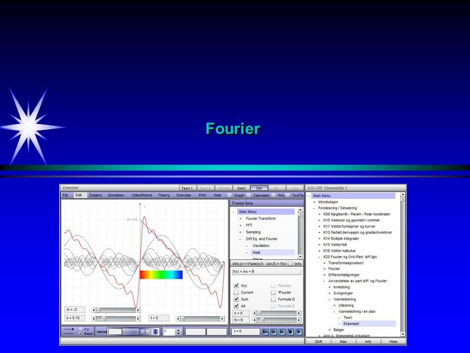Fourier Anvendelse SvingningerBølgerVarmetransport F(t)f(x)g(x)f(x) Disse funksjonene kan være kompliserte.