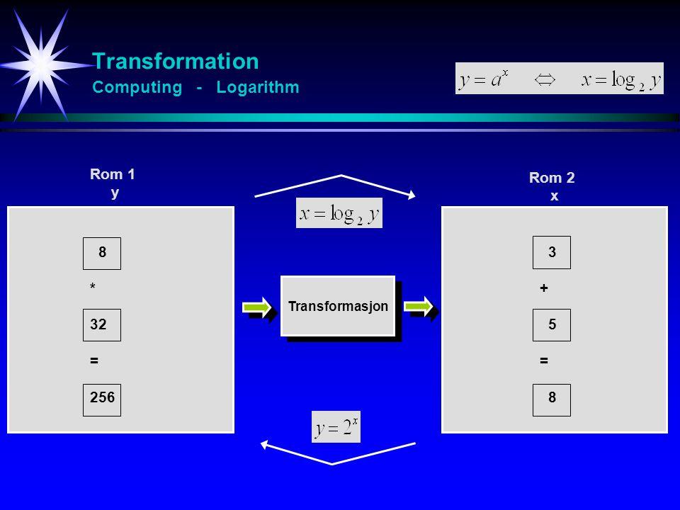 Transformation Theory Transformasjon f(x) F(u) Room 1Room 2 f(x) = T -1 (F(u)) F(u) = T[f(x)]