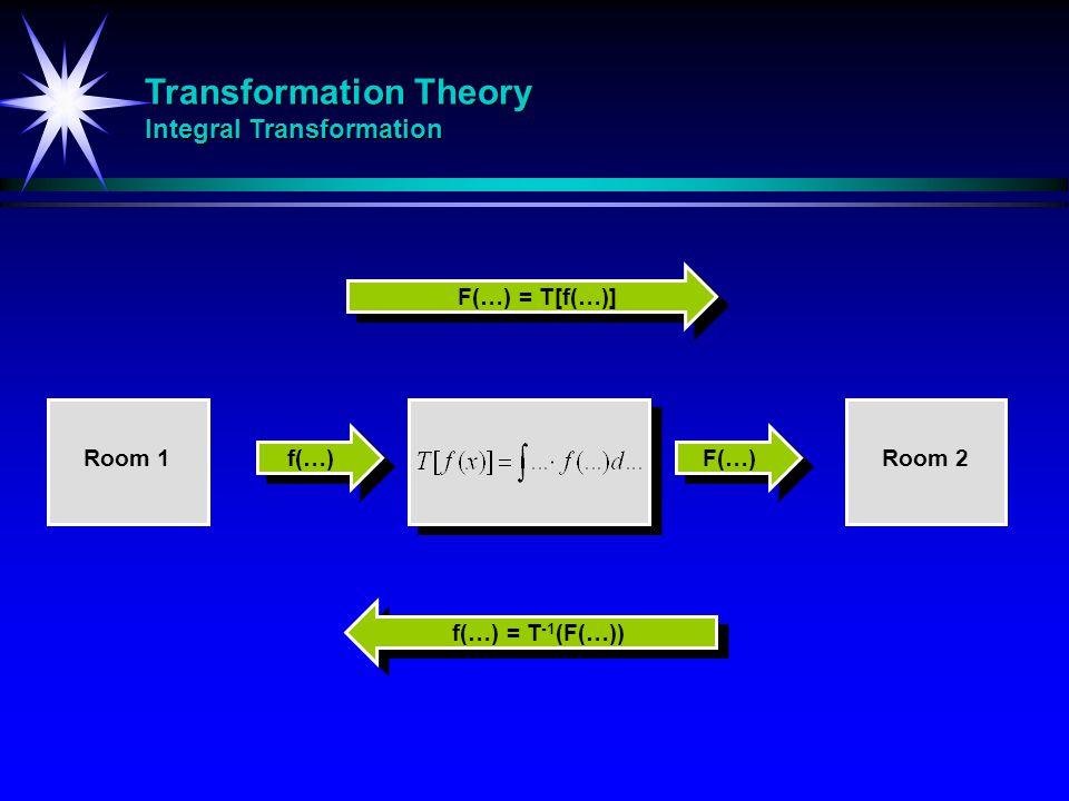 Fourier Motivasjon - Eks 2 - Tilnærmet løsning vha Fourier Svingninger F Ytre påtrykt kraft km Utvider F(t) til en odde funksjon med periode 2 1 2 Hvis det finnes et ikke-null ledd i Fourier-rekken til F(t) med så vil dette leddet forårsake resonans.