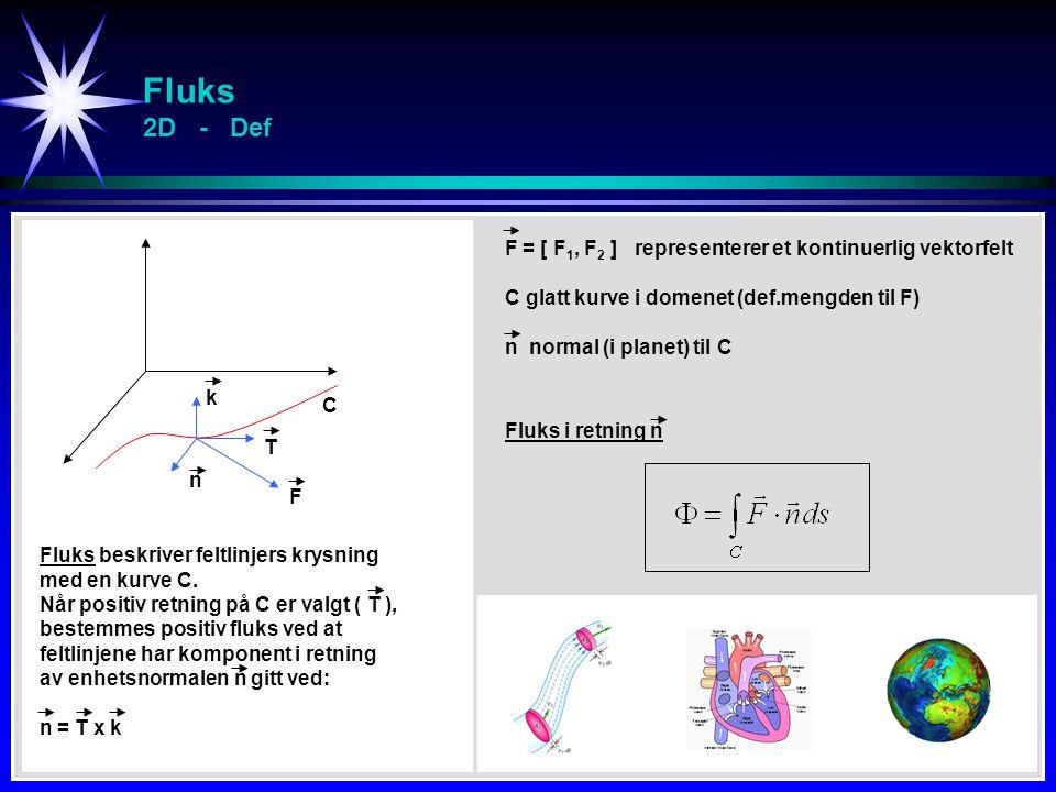 Fluks 2D - Def k n T C F = [ F 1, F 2 ] representerer et kontinuerlig vektorfelt C glatt kurve i domenet (def.mengden til F) n normal (i planet) til C