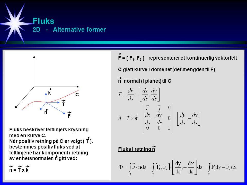 Fluks 2D - Alternative former Fluks i retning n k n T C F Fluks beskriver feltlinjers krysning med en kurve C. Når positiv retning på C er valgt ( T )