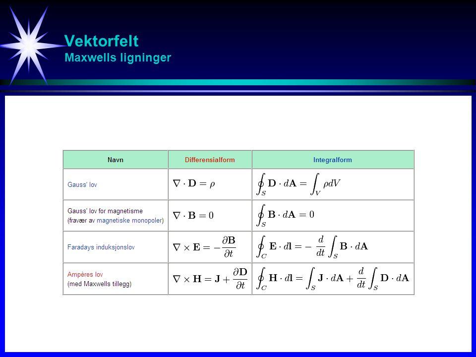 Vektorfelt Maxwells ligninger