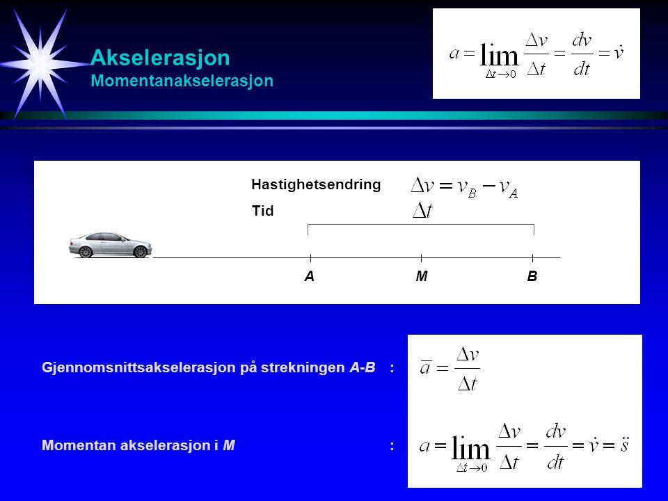 Akselerasjon Momentanakselerasjon Gjennomsnittsakselerasjon på strekningen A-B : Momentan akselerasjon i M : AMBAMB Hastighetsendring Tid