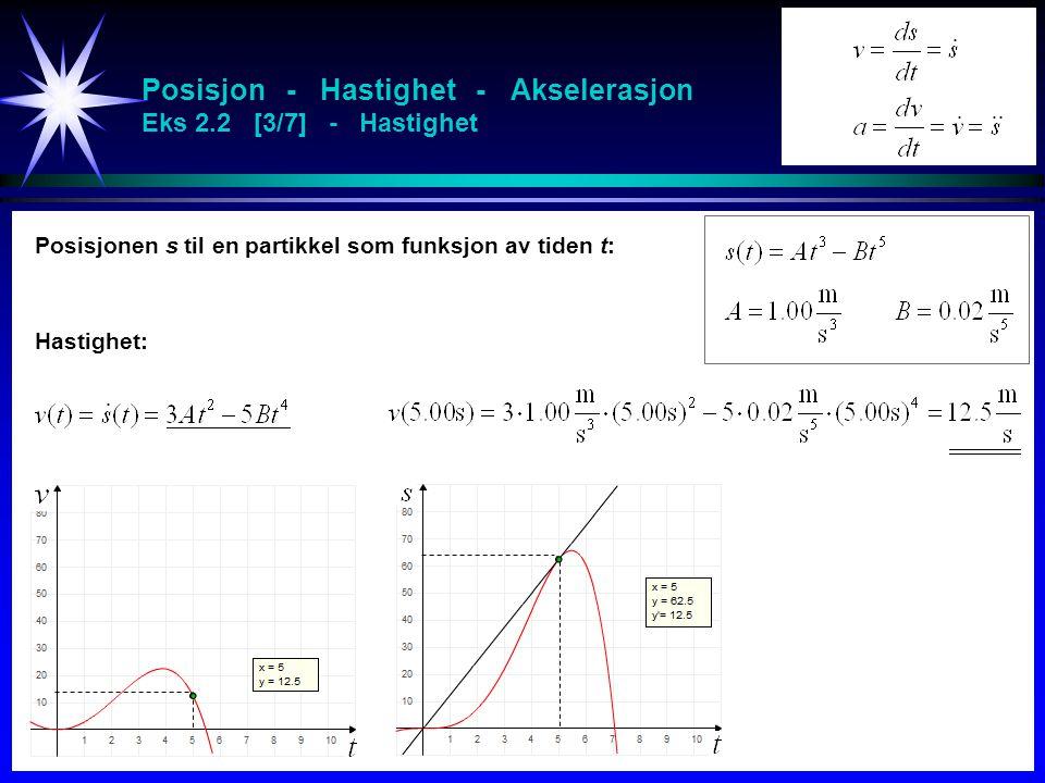 Posisjon - Hastighet - Akselerasjon Eks 2.2 [3/7] - Hastighet Posisjonen s til en partikkel som funksjon av tiden t: Hastighet: