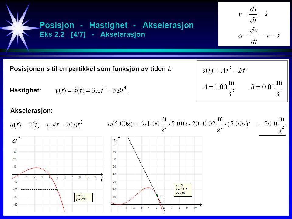Posisjon - Hastighet - Akselerasjon Eks 2.2 [4/7] - Akselerasjon Posisjonen s til en partikkel som funksjon av tiden t: Hastighet: Akselerasjon: