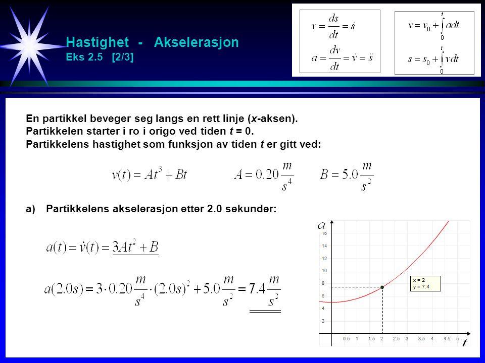Hastighet - Akselerasjon Eks 2.5 [2/3] En partikkel beveger seg langs en rett linje (x-aksen). Partikkelen starter i ro i origo ved tiden t = 0. Parti