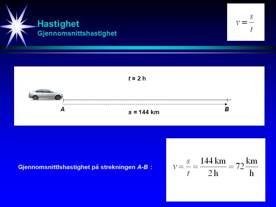 Hastighet Gjennomsnittshastighet Gjennomsnittlshastighet på strekningen A-B: s = 144 km t = 2 h AB