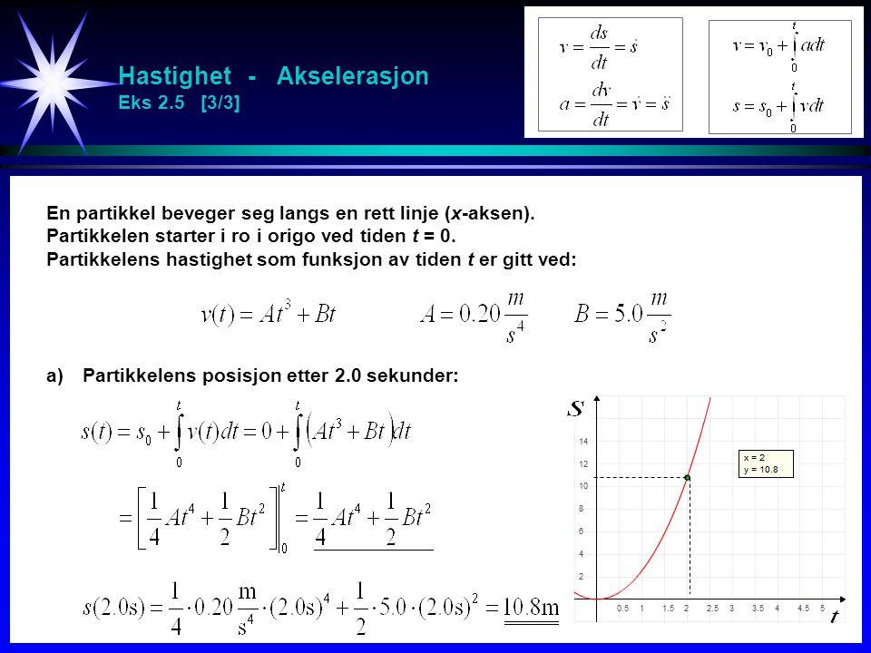 Hastighet - Akselerasjon Eks 2.5 [3/3] En partikkel beveger seg langs en rett linje (x-aksen). Partikkelen starter i ro i origo ved tiden t = 0. Parti