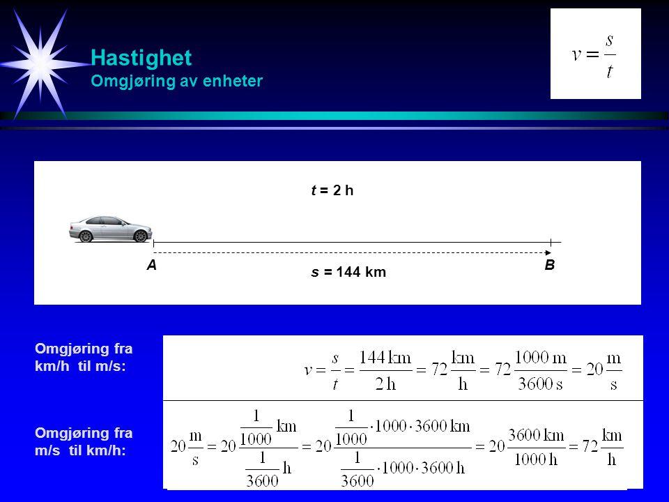Hastighet Omgjøring av enheter Omgjøring fra km/h til m/s: s = 144 km t = 2 h AB Omgjøring fra m/s til km/h: