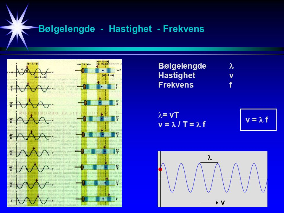 Bølgelengde - Hastighet - Frekvens Bølgelengde Hastighetv Frekvensf v = f = vT v = / T = f v
