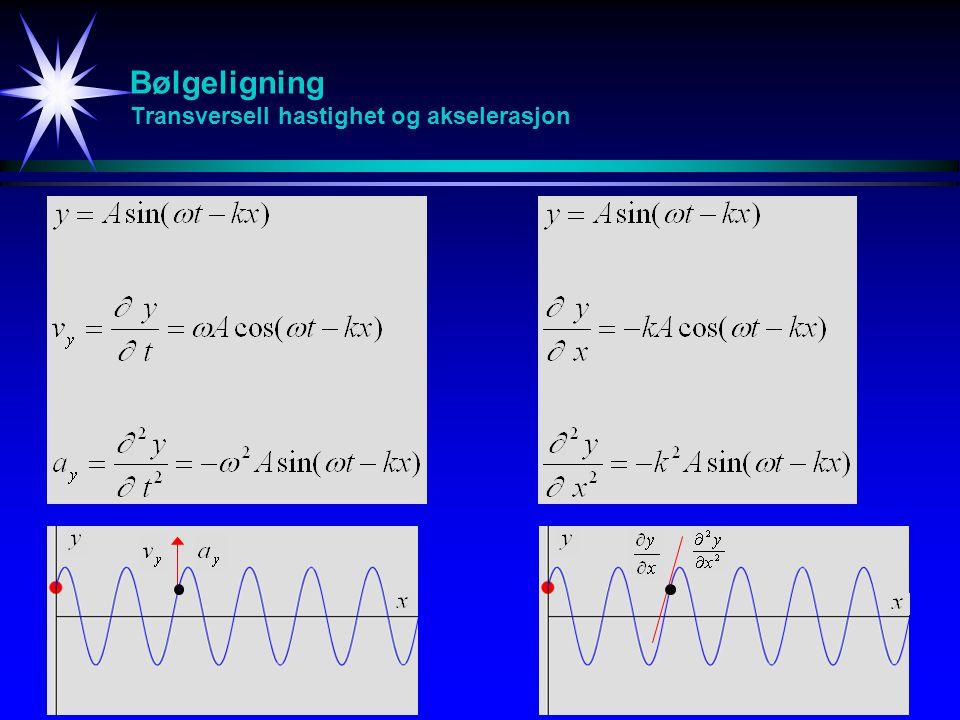Bølgeligning Transversell hastighet og akselerasjon