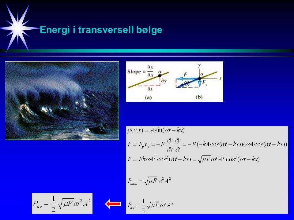 Energi i transversell bølge